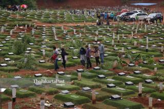 Pemakaman Jenazah Covid-19